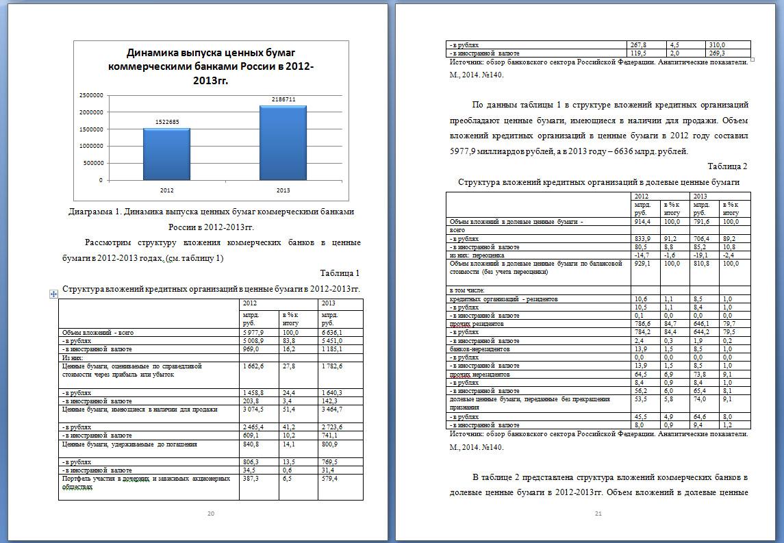 Курсовая Банки на российском рынке ценных бумаг %