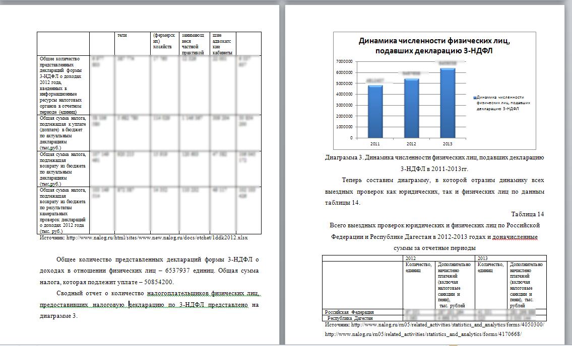Аналитическая записка Анализ контрольной работы налоговых органов  Анализ контрольной работы налоговых органов в отношении физических и юридических лиц по РФ и РД в 2011 2013гг